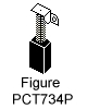 Figure