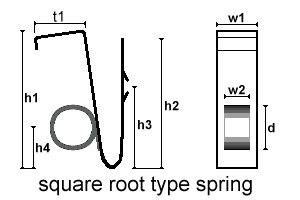 Square Root                 Type Spring Drawing