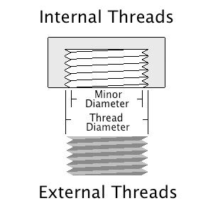 Thread Spec Drawing