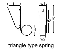 Triangle                 Type Spring Drawing